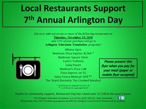 Restaurant Day Flyer