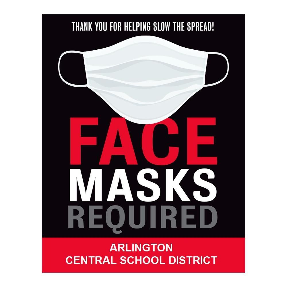 Face Coverings Poster