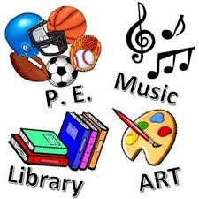 Art, Library, Music, P.E. Band, and Orchestra